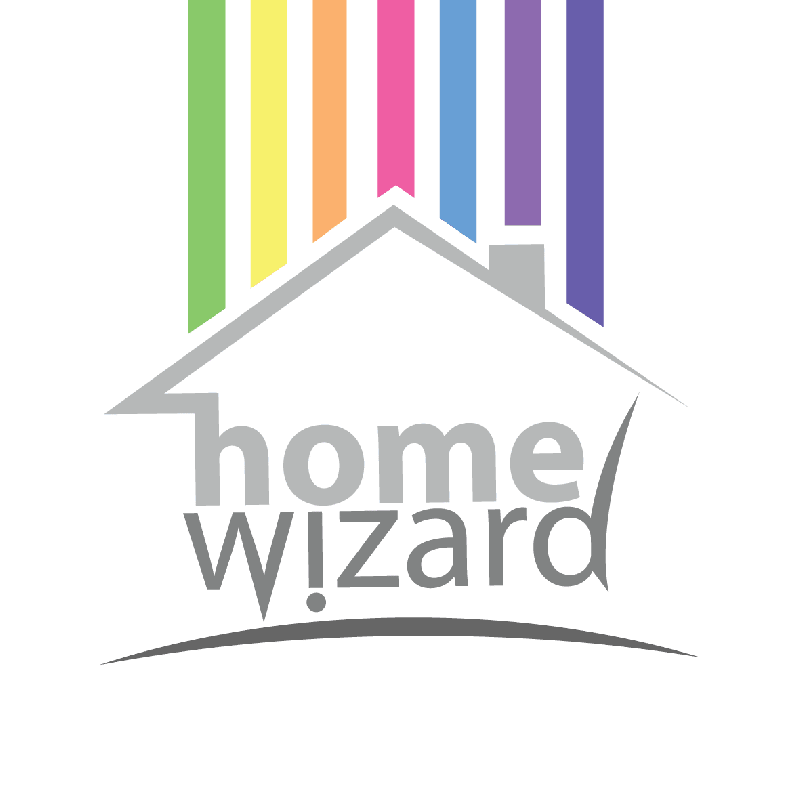 home wizard, invited smartlock, domotica,