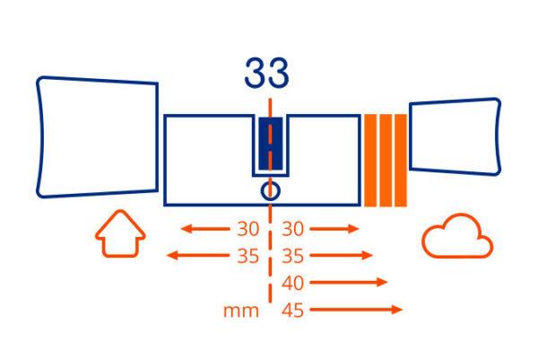 BOLD Cylinder - Length Model 33
