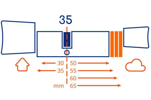 BOLD Cylinder - Length Model 35
