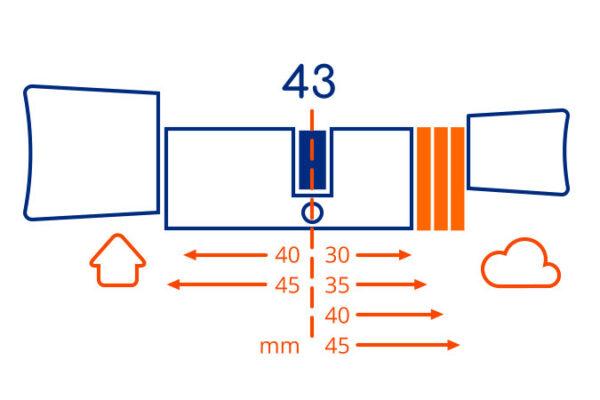 BOLD Cylinder - Length Model 43
