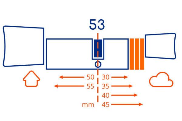 BOLD Cylinder - Length Model 53