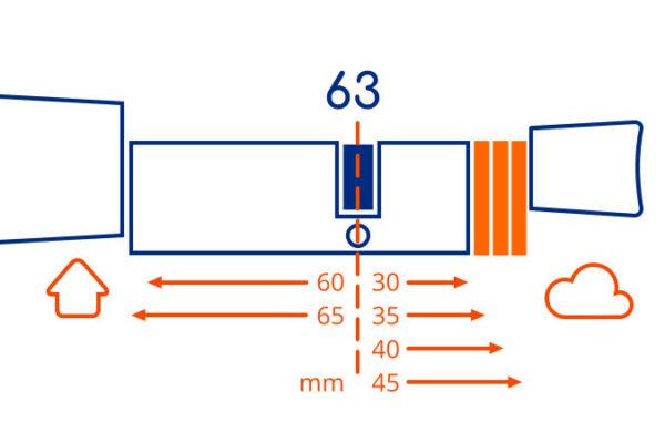 BOLD Cylinder - Length Model 63